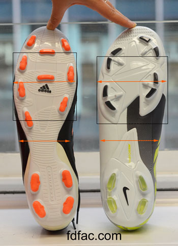 Difference With Adidas Soccer Shoes Types